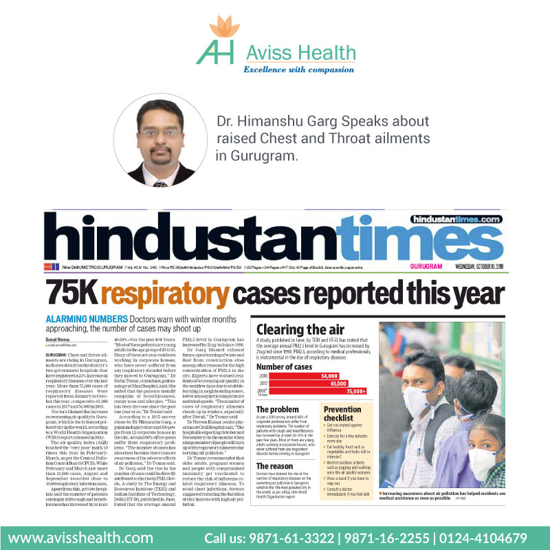 Chest and throat ailments are rising in Gurugram. Dr Himanshu Garg, pulmonologist India